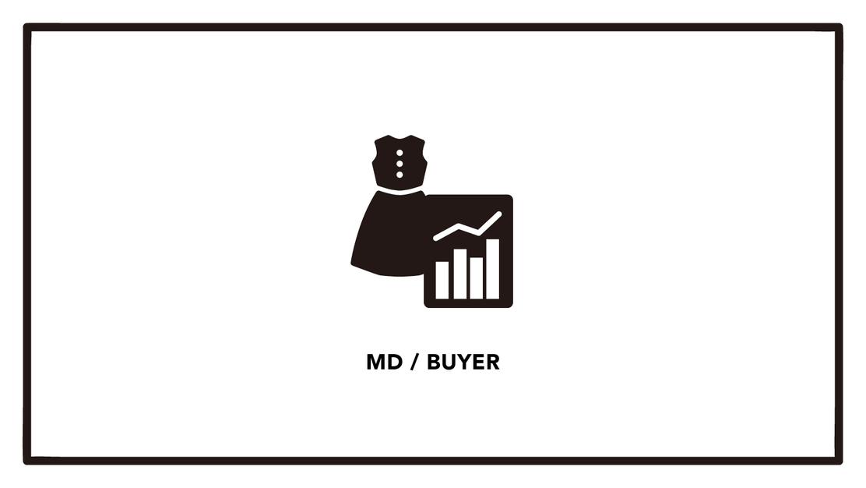 【MD】大手企業での募集|経験者募集|雑貨、アンダーウェアのカバー写真