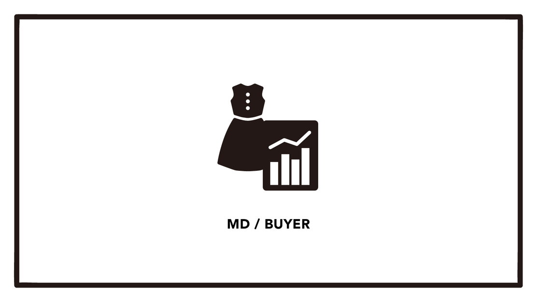 【ECサイトMD】大手企業での募集|経験者募集◆のカバー写真
